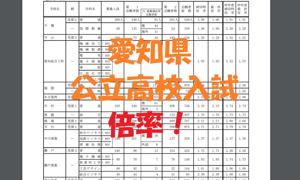 野田塾 ボーダー 2020