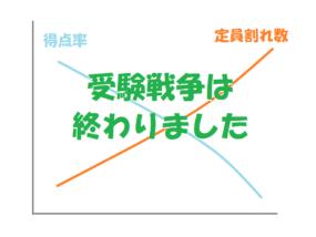 化 愛知 県 高校 無償
